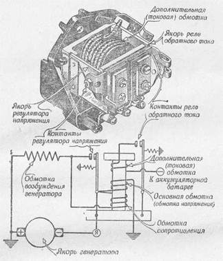 Иж рр 1 иж 56